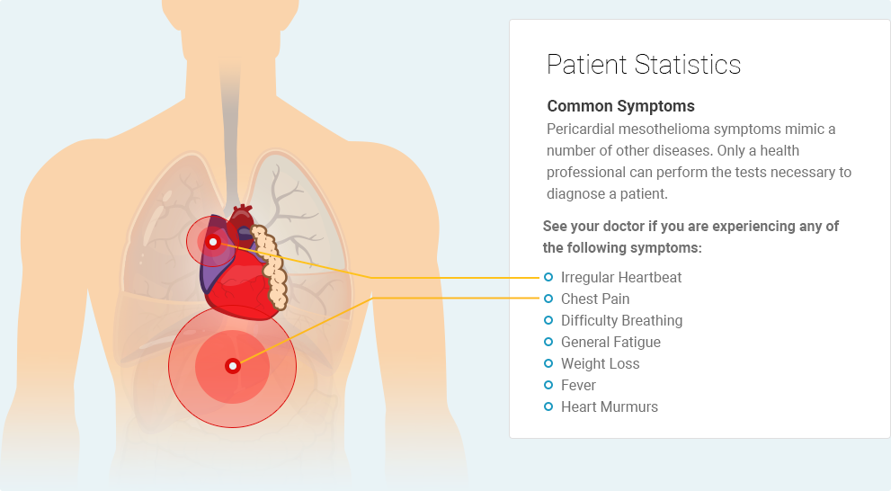 Pericardial mesothelioma symptoms mimic a number of other diseases, Only a health professional can perform the tests necessary to diagnose a patient. See your doctor if you are experiencing irregular heartbeat, chest pain, difficulty breathing, general fatigue, weight loss, fever, or heart murmurs.