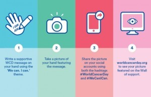 World Cancer Day I Can We Can Social Media