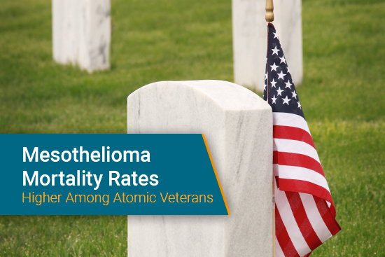 Atomic Veterans Mortality Rates Higher